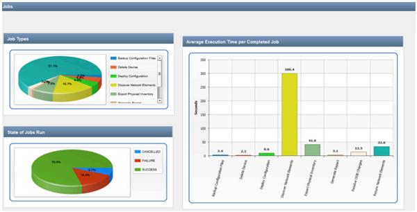 Juniper Networks JA2500 | NetworkScreen com